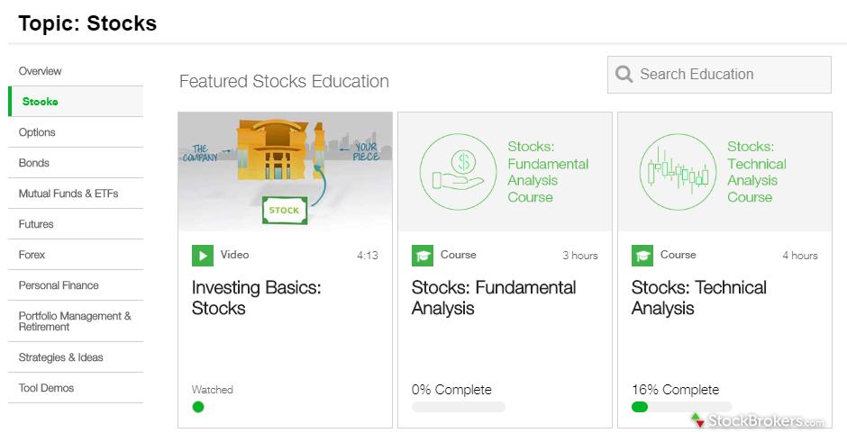 TD Ameritrade Education Learning Center for Beginner Investors Screenshot