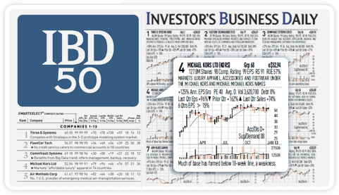 Investors Business Daily Subscription Example