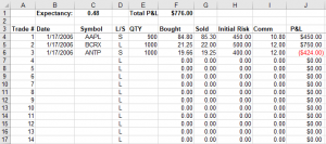 Free Trading Journal Excel Template to Download