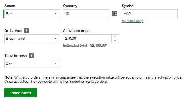 Stop Market Order Type Example