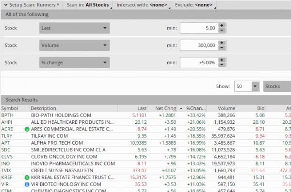 TD Ameritrade stock screener