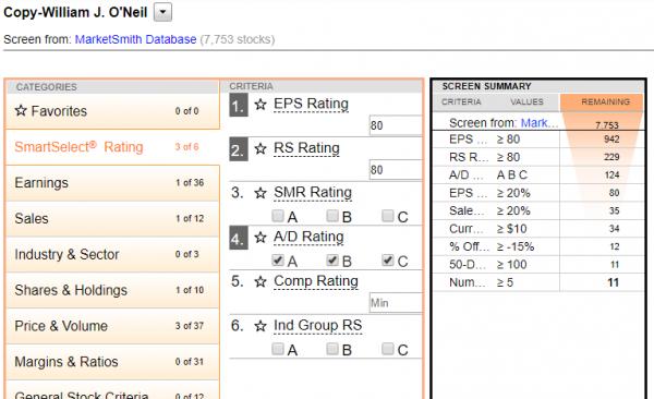MarketSmith stock screener